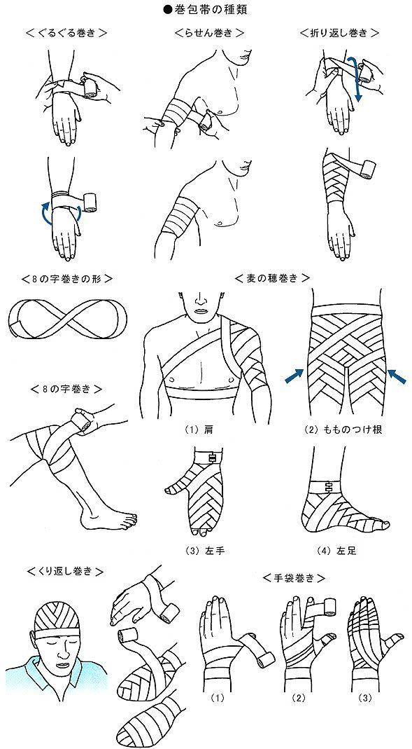 方 包帯 巻き
